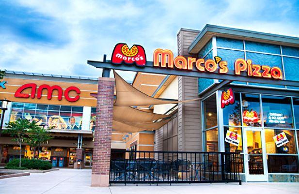 TellMarcos Customer Survey